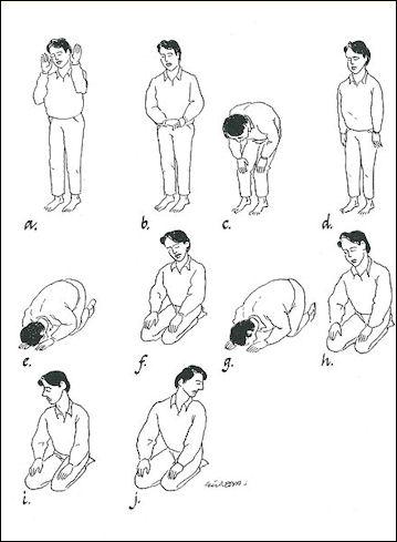positions_islam